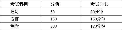 2018年南京理工大学美术类招生简章
