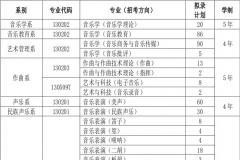 杭州将军画室|2019年天津音乐学院美术专业校考内容!
