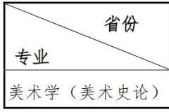 杭州将军画室丨2019年上海大学上海美术学院招生简章!