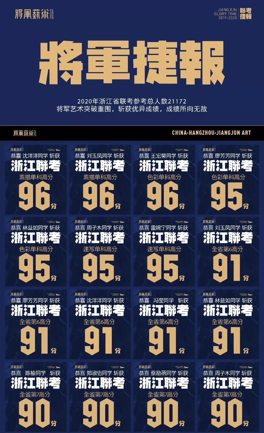 浙江省联考捷报31