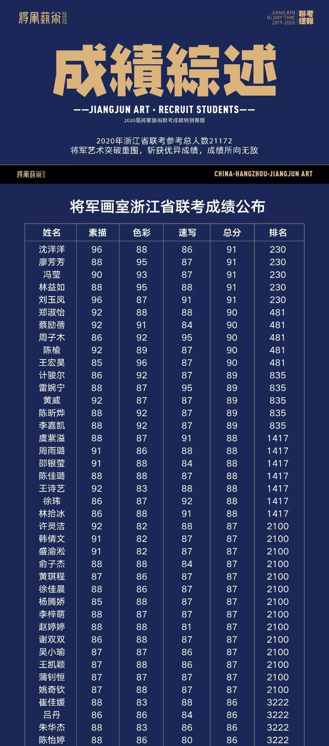 浙江省联考捷报33