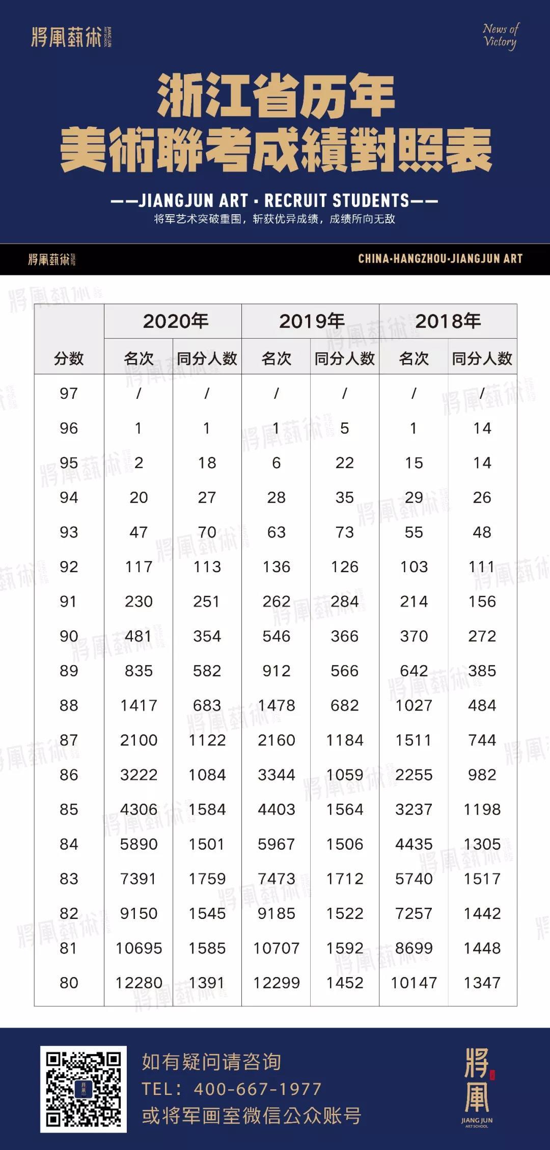 浙江省联考捷报34