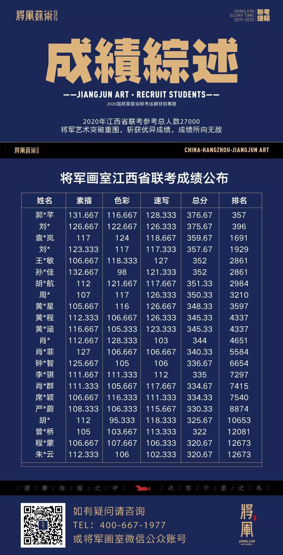 江西省联考捷报8