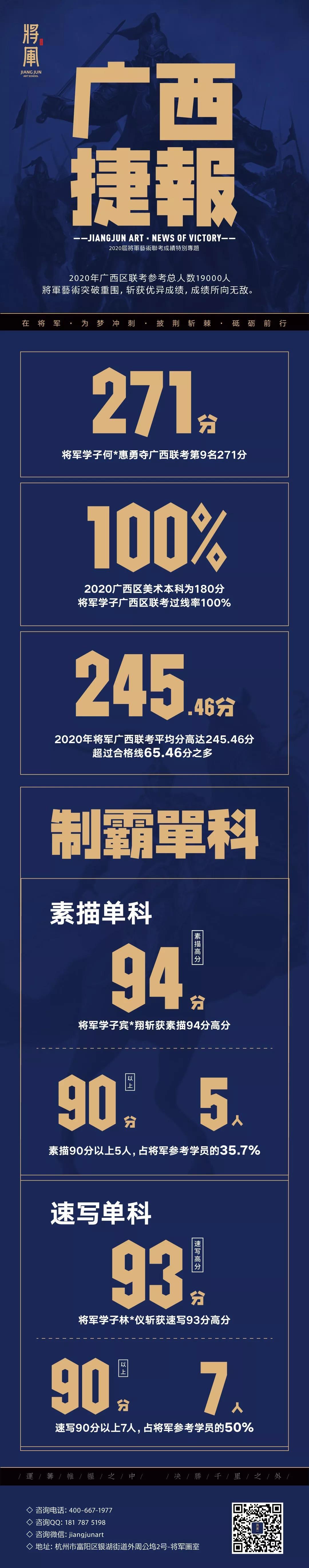 广西省联考捷报2