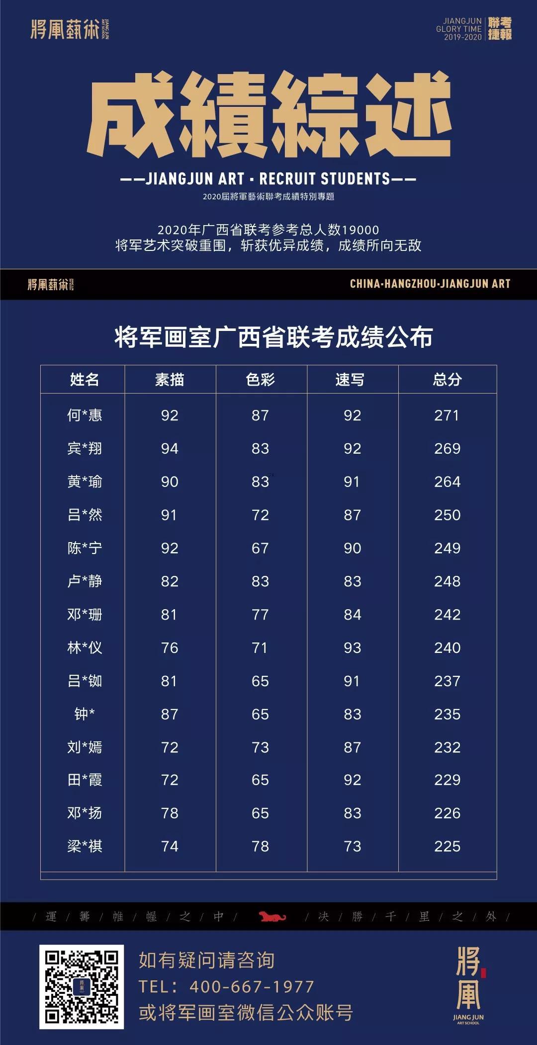 广西省联考捷报8