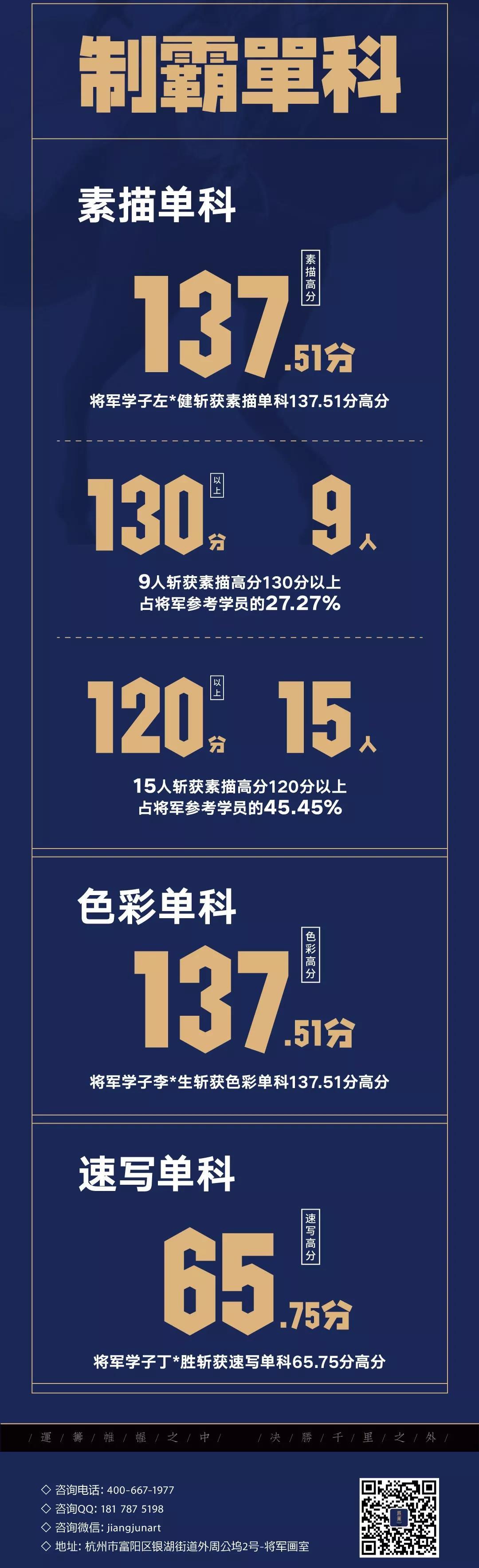 安徽省联考捷报3