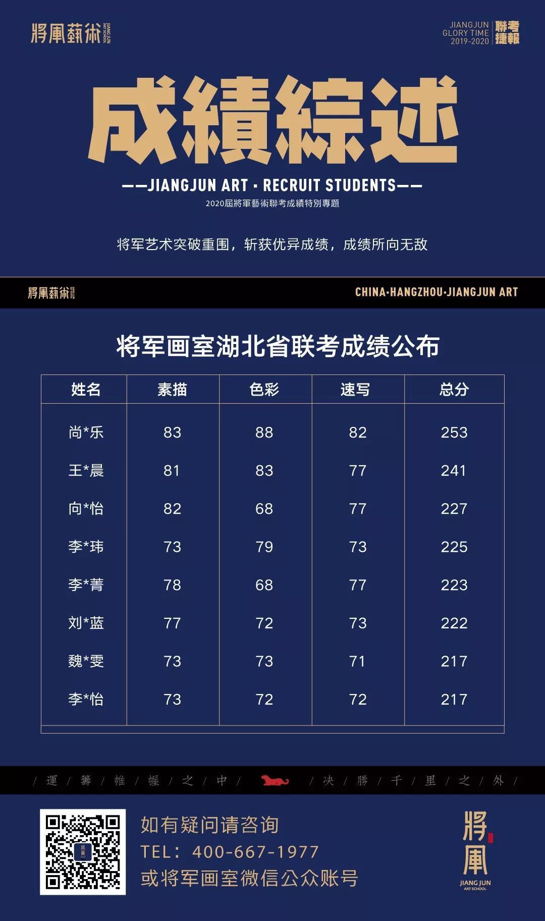 湖北省联考捷报4