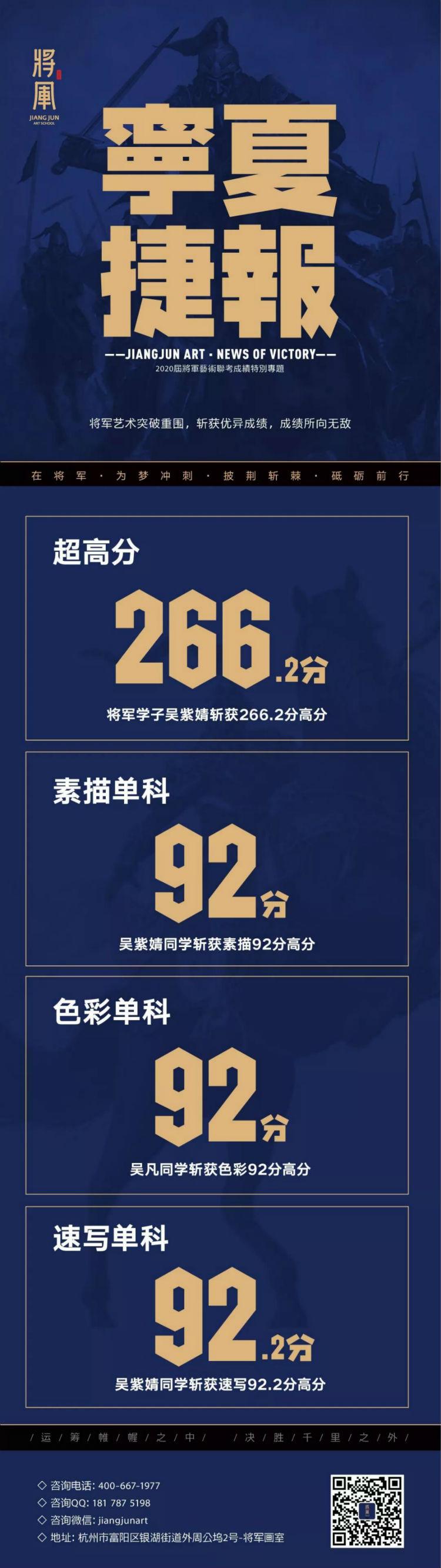 宁夏联考成绩2