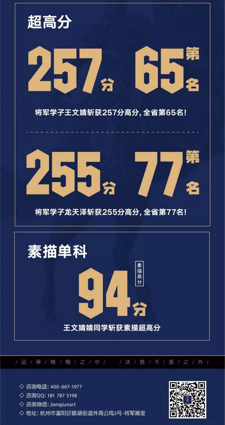 青海省联考成绩3