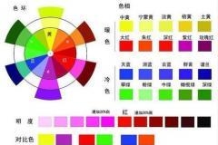 色彩关系复杂搞不懂? 这篇帮你重新认知色彩!