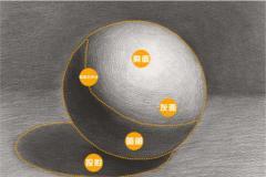 素描几何体之从结构素描画到明暗素描的过程