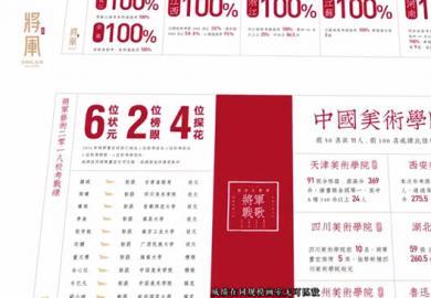 杭州将军画室校园宣传短片